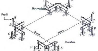 Pondasi Dengan Baja Ringan Defenisi - Fungsi Dan Cara Pemasangan Bowplank | Proyek ...