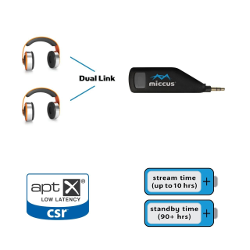 Miccus Mini-jack TX4: Bluetooth 4.0 Wireless Music Transmitter Featuring APT-X Low Latency Codec, Supports Two Connections at Once