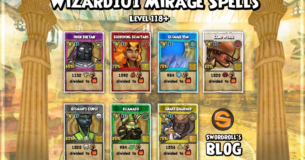 Wizard101 Mirage Level 118 Spells: Analysis - Swordroll's
