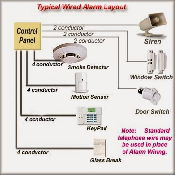 electric work smoke alarm 1 8 smoke detector interconnect wiring diagram for houses wiring diagrams diy security alarm system