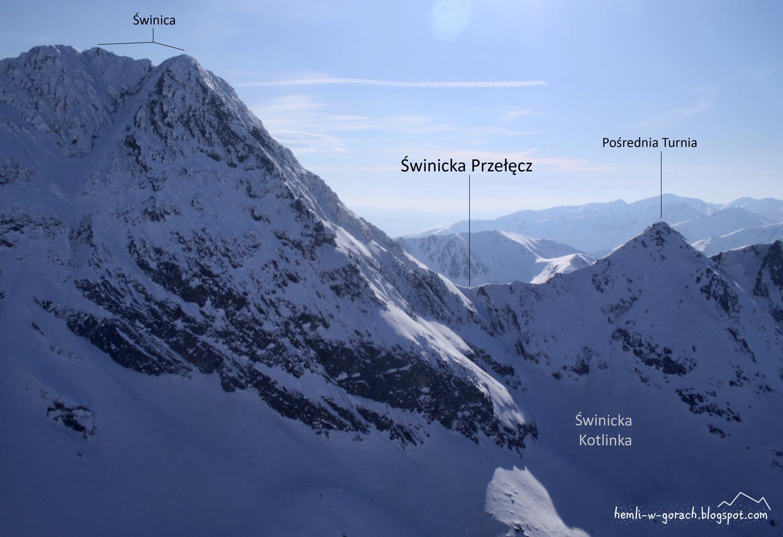 Widok na Świnicką Przełęcz z Kościelca