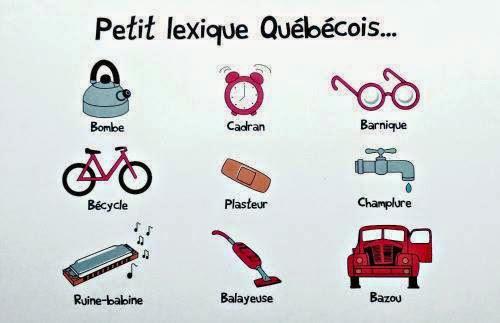 Québec - słownictwo 3 - Francuski przy kawie