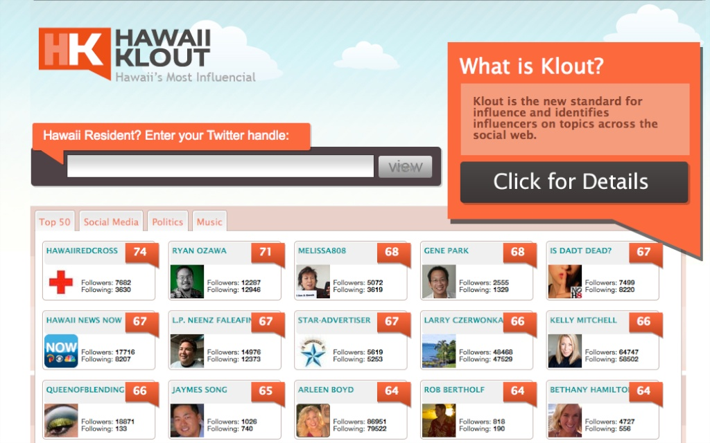 Content Marketing Platforms -  Hawaii Klout