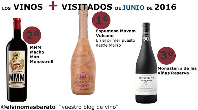Los vinos mas visitados en el vino mas barato junio 2016 blog de vino