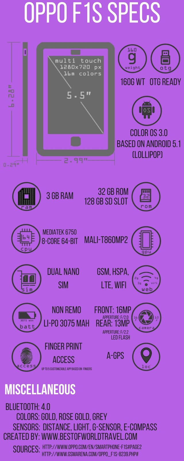 inforgraphic of oppo f1s specifications and best features
