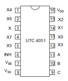 multiplekser 4051 berbasis mikrokontroler atmega8535
