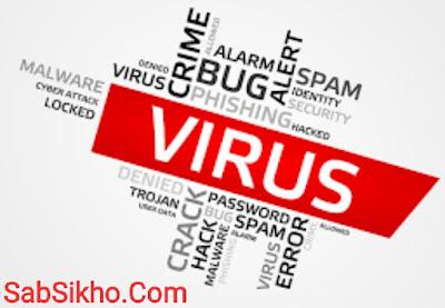 Virus Attacks