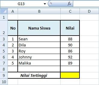 Cara Menghitung Nilai Tertinggi (Fungsi Max) Secara Otomatis Pada Microsoft Excel