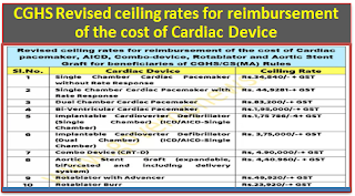 cghs-revised-ceiling-rates-for-reimbursement-of-cost-of-cardiac-device