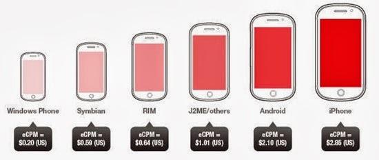 Siteadwiki:Mobile AD Revenue Calculator photo