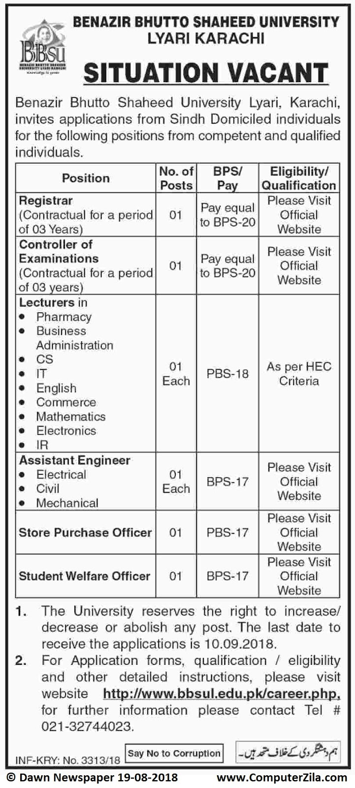 Situation Vacant at Benazir Bhutto Shaheed University Lyari Karachi