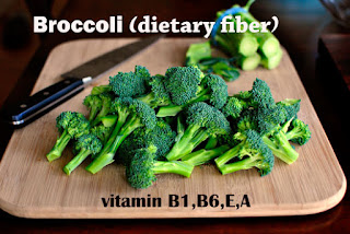 Broccoli - The World's Healthiest and Nutrients Food