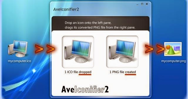 ave iconifier 2 portable