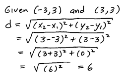 OpenAlgebra.com: Distance and Midpoint Formulas