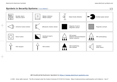 Symbols in Security Systems