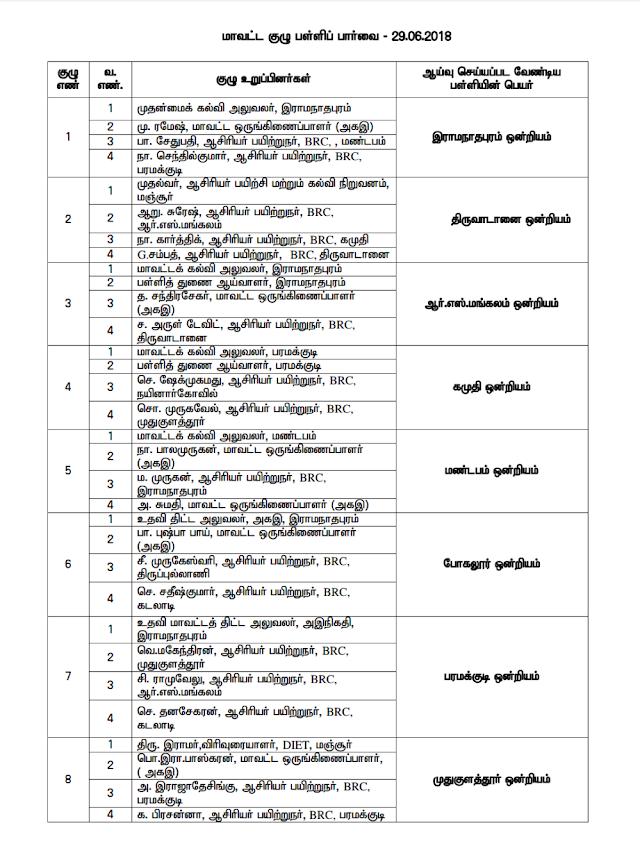 மாவட்ட குழு பள்ளிப் பார்வை (TEAM VISIT 29.06.2018)