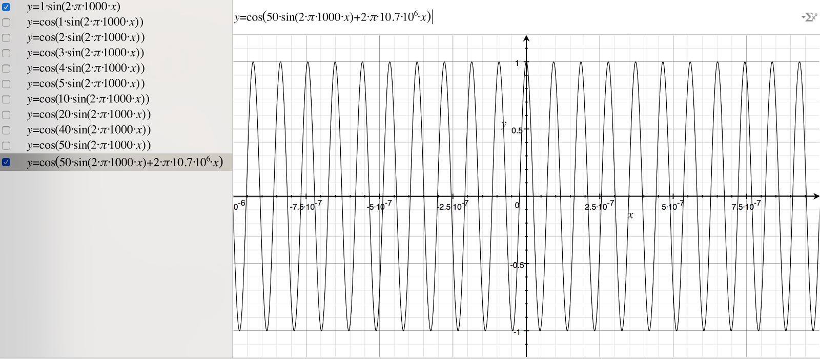 Radio Electronics 12 2015 La1800 Portable Am Fm Circuit Design Electronic Project Vfmcos2fct Msin2ft M10 Fc107mhz F1khz
