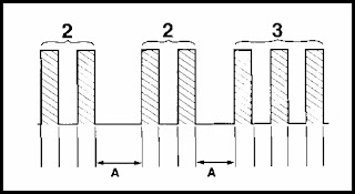 Serie 240 2,0 / 2,3 Serie 740 2,0 / 2,3 Serie 740 / 760 2,0 / 2,3 Turbo Serie 850 2,0 / 2,5 Serie 940 2,O / Turbo 940 / 960 2,0 / 2,3 Turbo