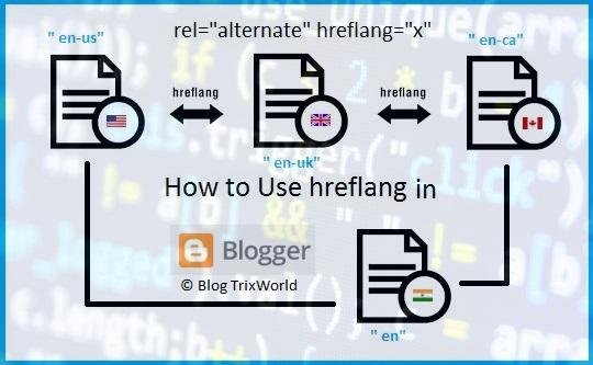 Add-hreflang-language-tag-to-blogger