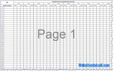 Format Nilai Pengetahuan Kurikulum 2013 Revisi 2018