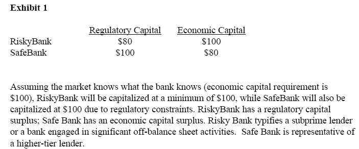 How to Calculate Economic Capital   Accounting Education