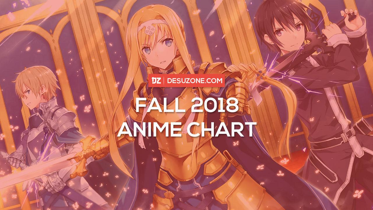 fall 2018 anime chart