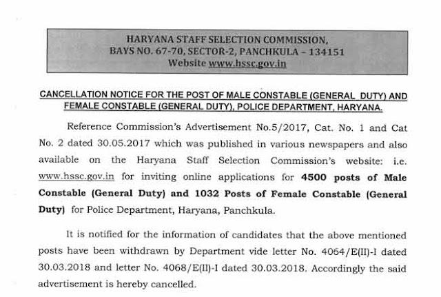HSSC Constable Recruitment Cancelled Officially. - Exam Tyaari