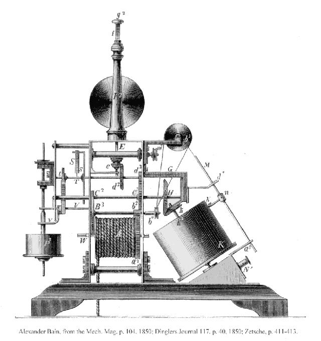 Historia De Los Inventos