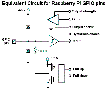 Raspberrypi Gpio Mixing Voltage Levels