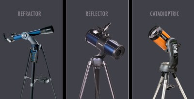 The Best Types of Telescopes for Star Gazing - Reflector Telescopes