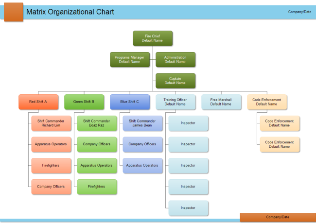 template for organization chart