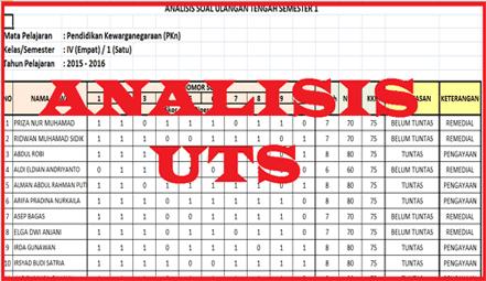 Format Analisis Soal UTS