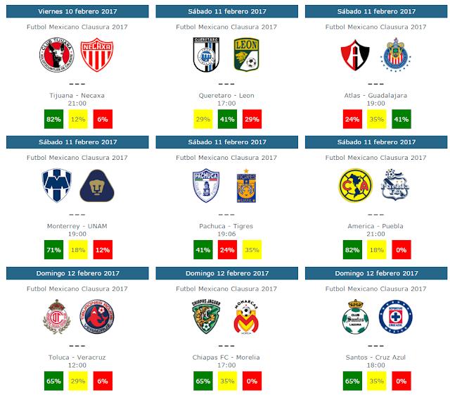Pronósticos de la jornada 6 del futbol mexicano clausura 2017