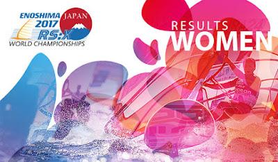 VELA - Mundial RS:X 2017 (Enoshima, Japón): Doblete chino encabezado por Peina Chen y Bing Ye