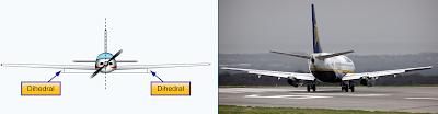 Aircraft Design Characteristics