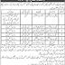Frontier Corps Public School Pishin-Muslim Bagh Jobs