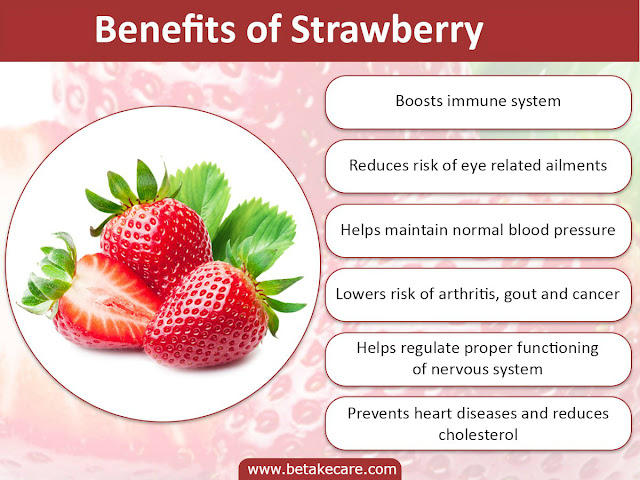 Benefits of Strawberries