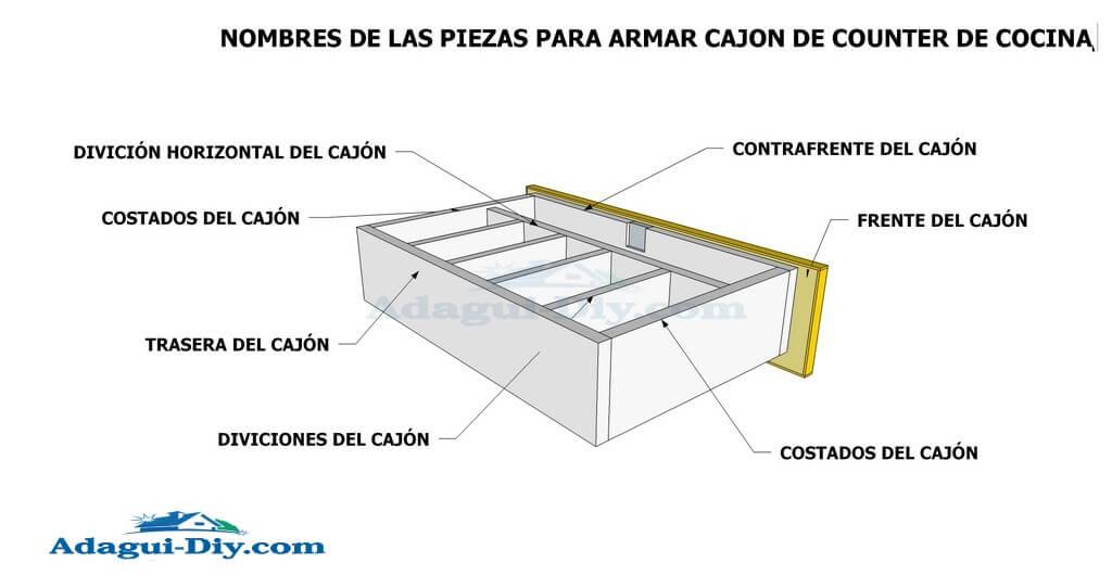 Diagrama e im genes planos con medidas de mueble auxiliar for Planos para fabricar muebles de cocina