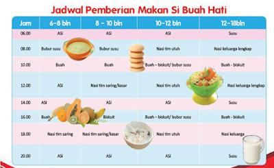 makanan sehat untuk bayi 6 bulan, Menu makanan sehat bayi