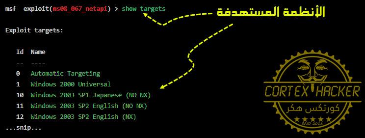 الامر show targets