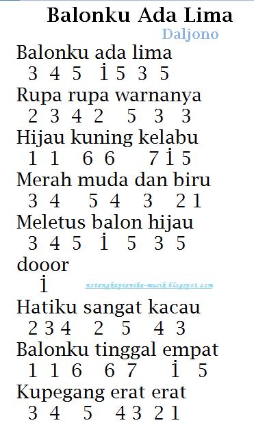 Kunci Piano Balonku : kunci, piano, balonku, Angka, Pianika, Balonku