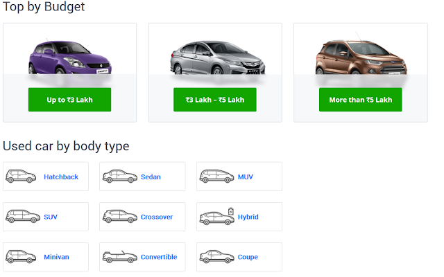 best used cars buying website India