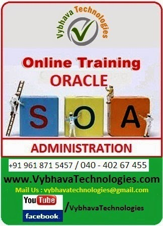 Oracle SOA 11g Administration course