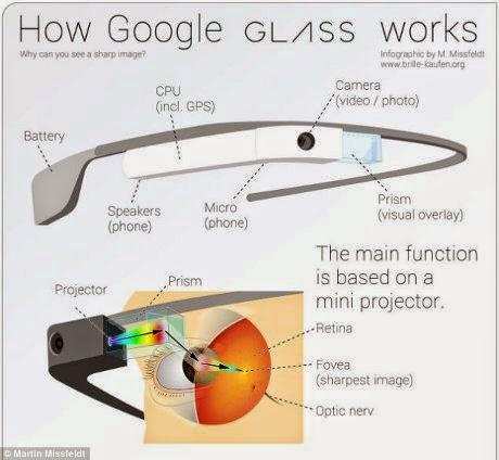 Apa Manfaat Kacamata