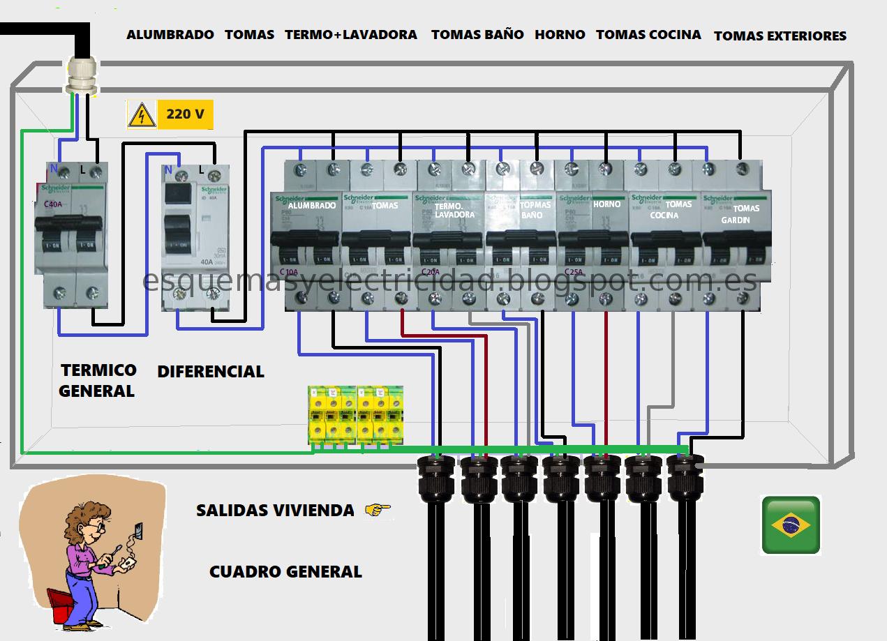 Cuadro electrico vivienda general monofasico 220v - Cuadro electrico vivienda ...