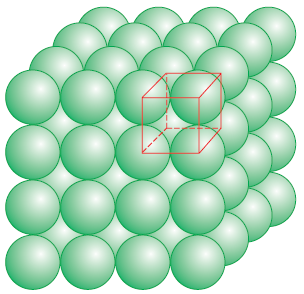 Simple cubic lattice formed by A A A......... arrengment