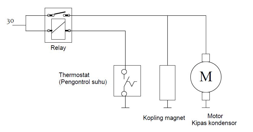 Cara Kerja Kopling Magnet Pada Kompresor Ac Mobil Bisa Otomotif