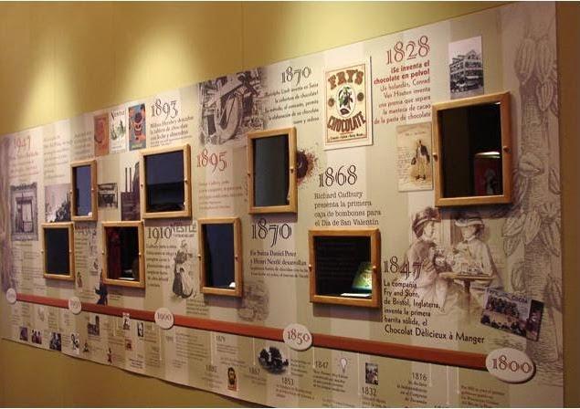Museo del Chocolate Bariloche