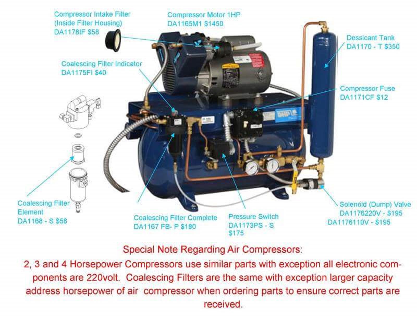 Mechanical Engineering Air Compressor