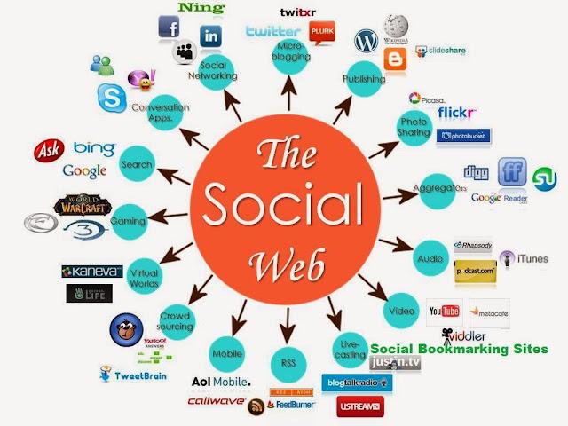 free social bookmarking